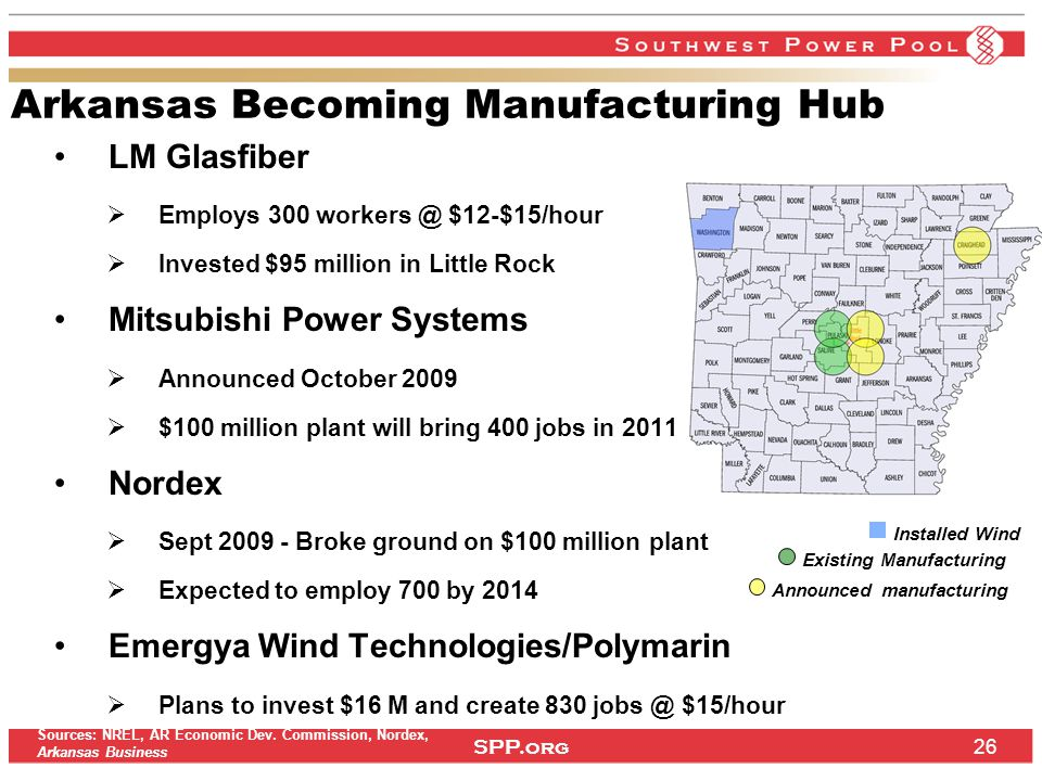 SPP.org Arkansas Becoming Manufacturing Hub LM Glasfiber  Employs 300 workers @ $12-$15/hour  Invested $95 million in Little Rock Mitsubishi Power Systems  Announced October 2009  $100 million plant will bring 400 jobs in 2011 Nordex  Sept 2009 - Broke ground on $100 million plant  Expected to employ 700 by 2014 Emergya Wind Technologies/Polymarin  Plans to invest $16 M and create 830 jobs @ $15/hour 26 Installed Wind Existing Manufacturing Announced manufacturing Sources: NREL, AR Economic Dev.