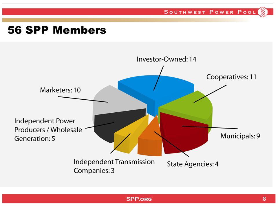 SPP.org 8 56 SPP Members