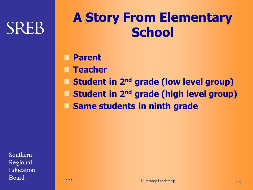 Southern Regional Education Board Numeracy Leadership 11 12/02 A Story From Elementary School Parent Teacher Student in 2 nd grade (low level group) S