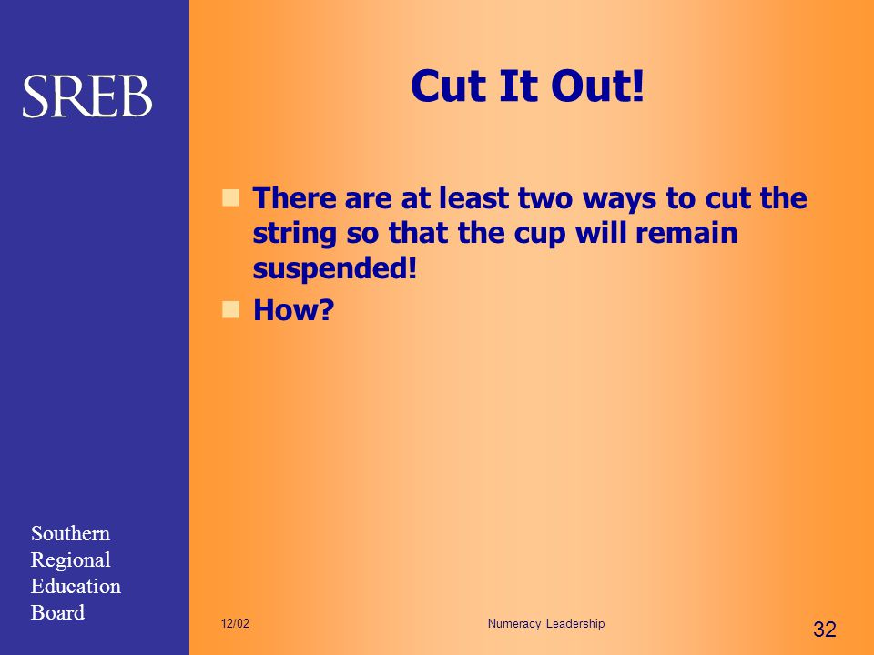Southern Regional Education Board Numeracy Leadership 32 12/02 Cut It Out! There are at least two ways to cut the string so that the cup will remain s