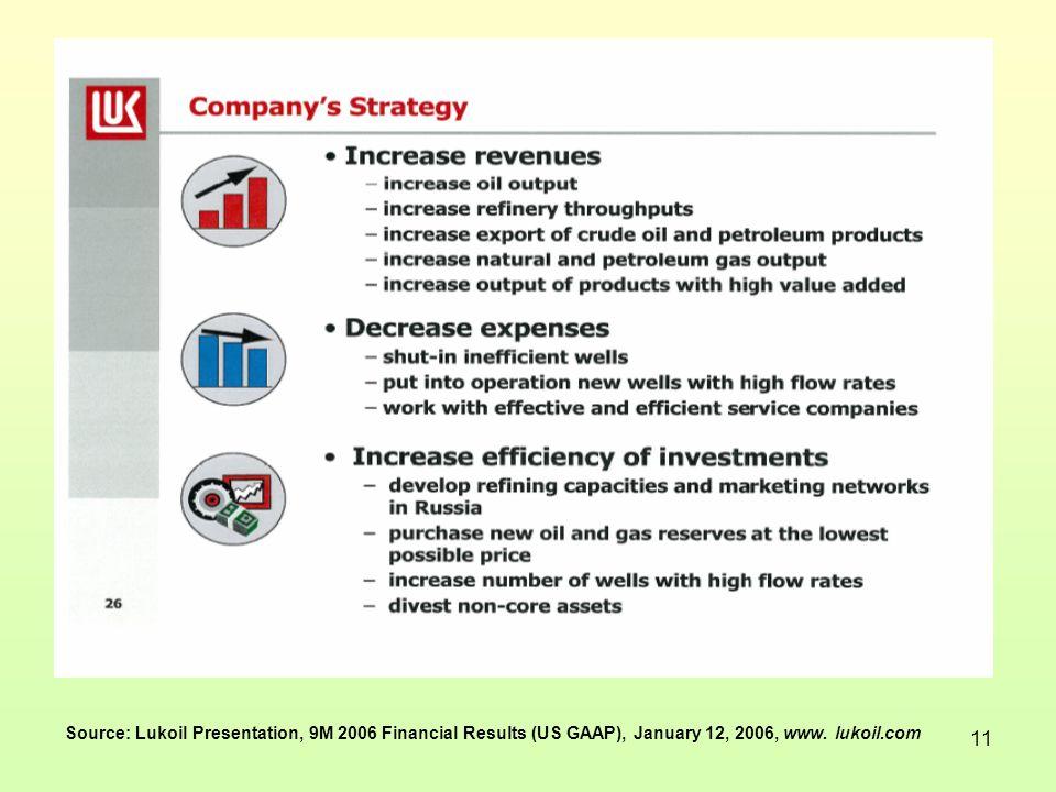11 Source: Lukoil Presentation, 9M 2006 Financial Results (US GAAP), January 12, 2006, www.