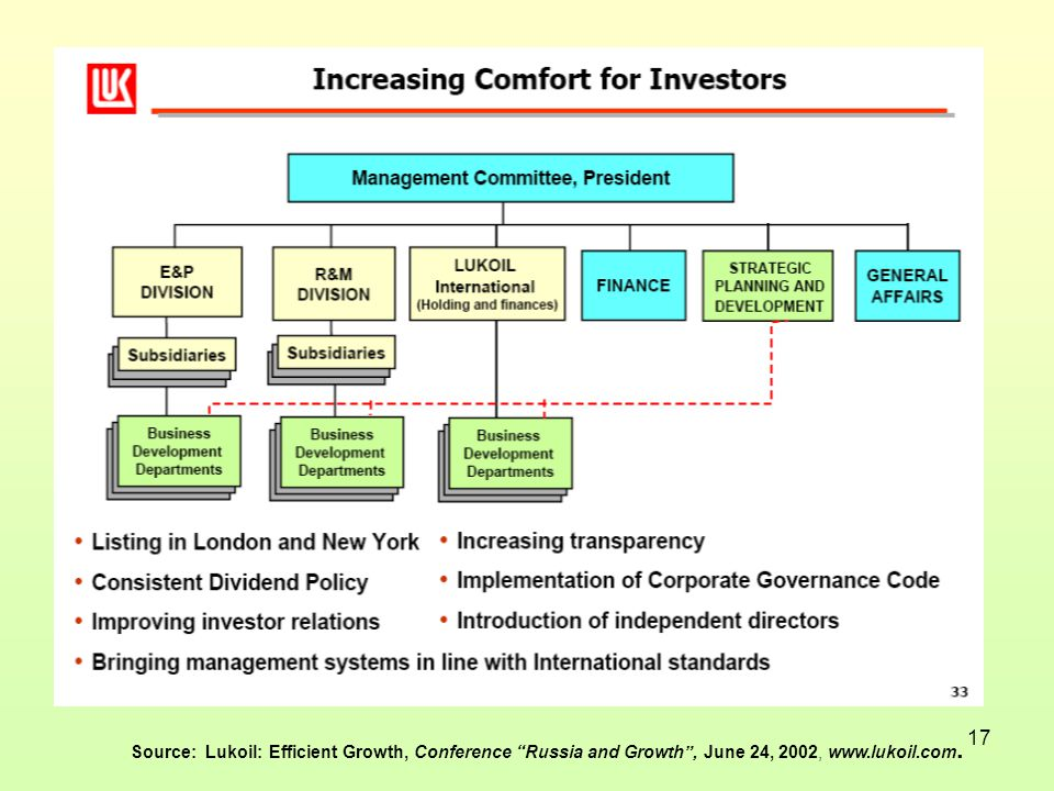 17 Source: Lukoil: Efficient Growth, Conference Russia and Growth , June 24, 2002, www.lukoil.com.