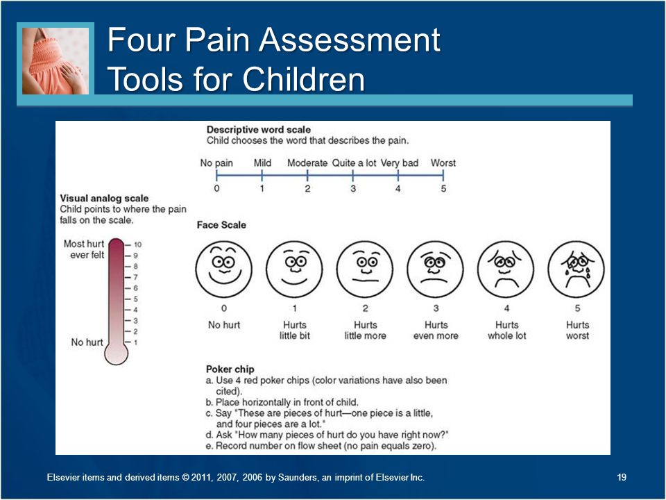 Four Pain Assessment Tools for Children 19Elsevier items and derived items © 2011, 2007, 2006 by Saunders, an imprint of Elsevier Inc.
