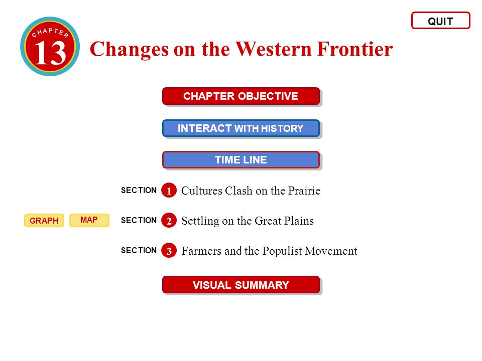 13 Changes on the Western Frontier HOME CHAPTER OBJECTIVE To analyze the settlement of the Great Plains during the late 1800s and to examine Native American policies, private property rights, and the Populist movement