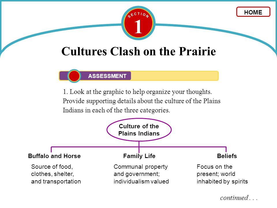 1 Cultures Clash on the Prairie 2.