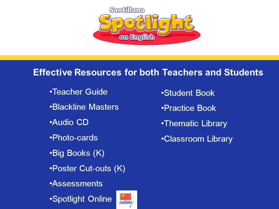 Teacher Guide Blackline Masters Audio CD Photo-cards Big Books (K) Poster Cut-outs (K) Assessments Spotlight Online Student Book Practice Book Themati