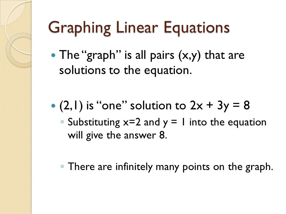 Graphing Linear Equations The graph is all pairs (x,y) that are solutions to the equation.