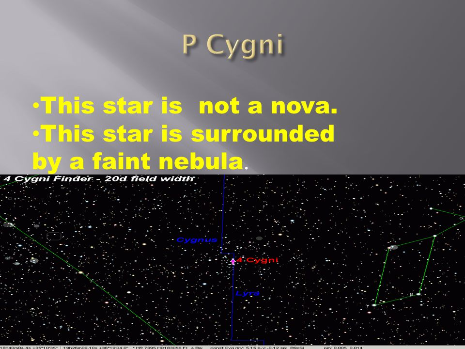 This star is not a nova. This star is surrounded by a faint nebula.