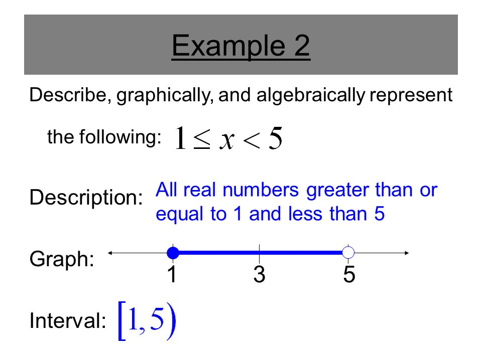 Describe, graphically, and algebraically represent the following: Description: Graph: Interval: Example 2 1 3 5 All real numbers greater than or equal