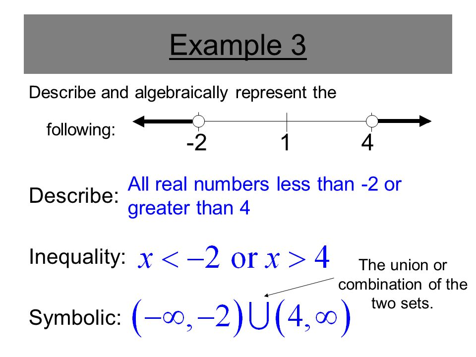 Describe and algebraically represent the following: Describe: Inequality: Symbolic: Example 3 -2 1 4 All real numbers less than -2 or greater than 4 T