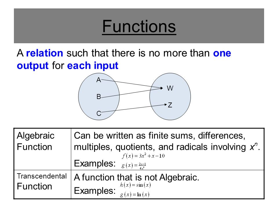 Functions Algebraic Function Can be written as finite sums, differences, multiples, quotients, and radicals involving x n. Examples: Transcendental Fu