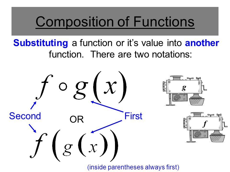 Composition of Functions f g First Second OR Substituting a function or it's value into another function. There are two notations: (inside parentheses