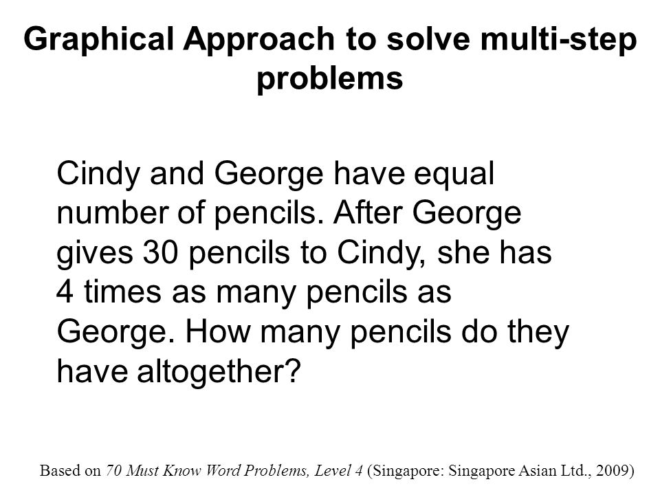 Graphical Approach to solve multi-step problems Cindy and George have equal number of pencils.
