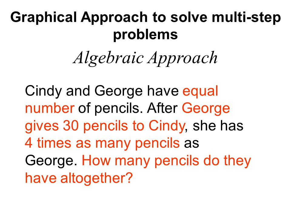 Graphical Approach to solve multi-step problems Cindy and George have equal number of pencils. After George gives 30 pencils to Cindy, she has 4 times