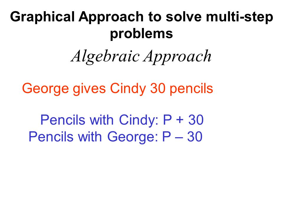 Graphical Approach to solve multi-step problems Algebraic Approach Pencils with Cindy: P + 30 Pencils with George: P – 30 George gives Cindy 30 pencil