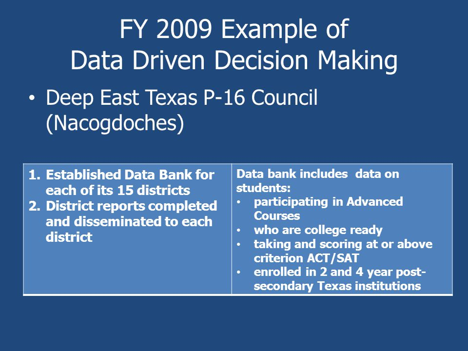 FY 2009 Example of Data Driven Decision Making Deep East Texas P-16 Council (Nacogdoches) 1.Established Data Bank for each of its 15 districts 2.District reports completed and disseminated to each district Data bank includes data on students: participating in Advanced Courses who are college ready taking and scoring at or above criterion ACT/SAT enrolled in 2 and 4 year post- secondary Texas institutions