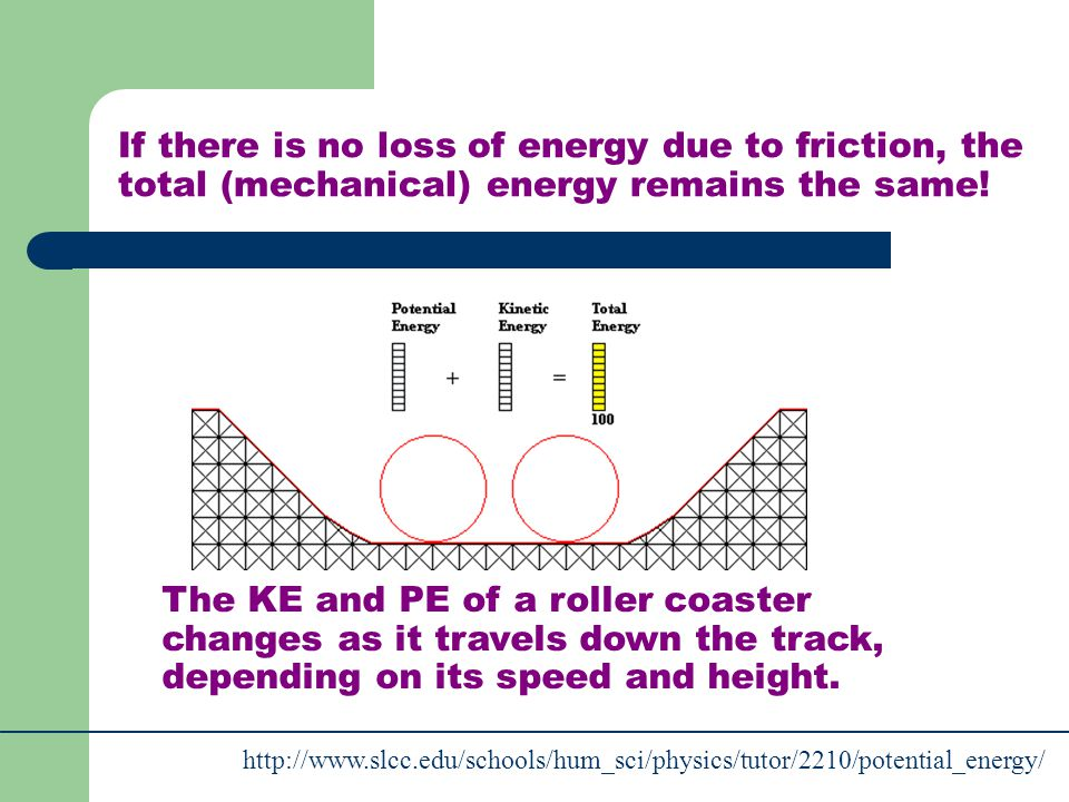 http://www.slcc.edu/schools/hum_sci/physics/tutor/2210/potential_energy/ If there is no loss of energy due to friction, the total (mechanical) energy