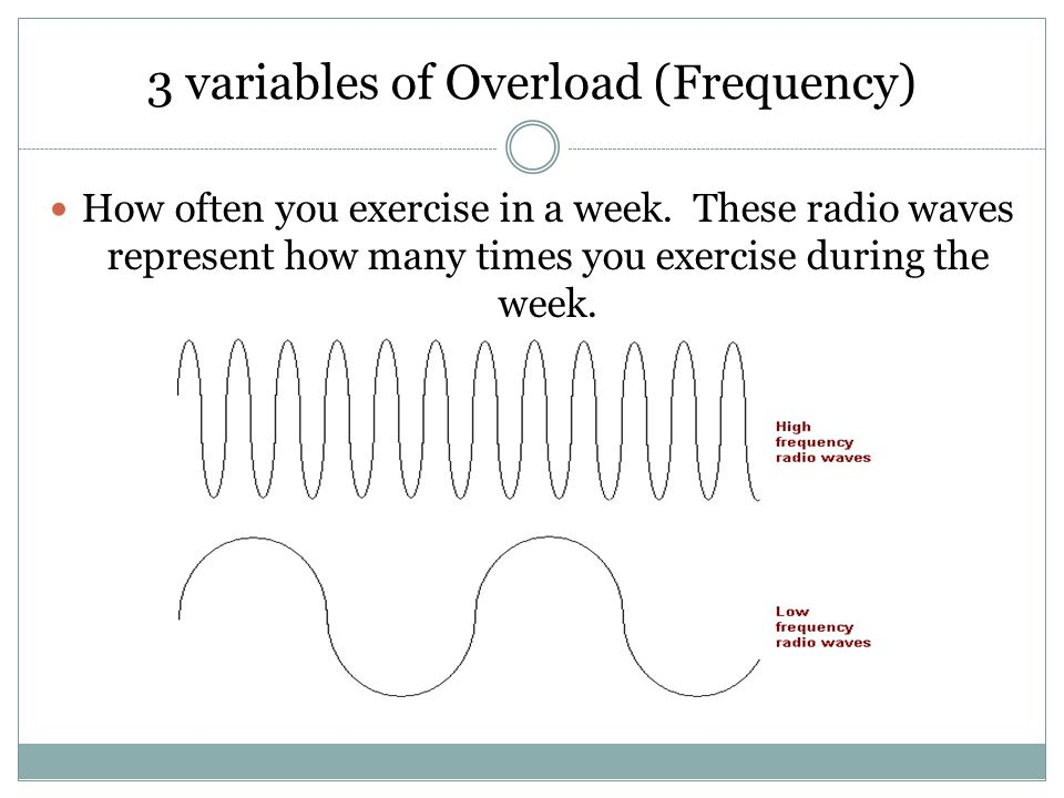 3 variables of Overload (Frequency) How often you exercise in a week. These radio waves represent how many times you exercise during the week.