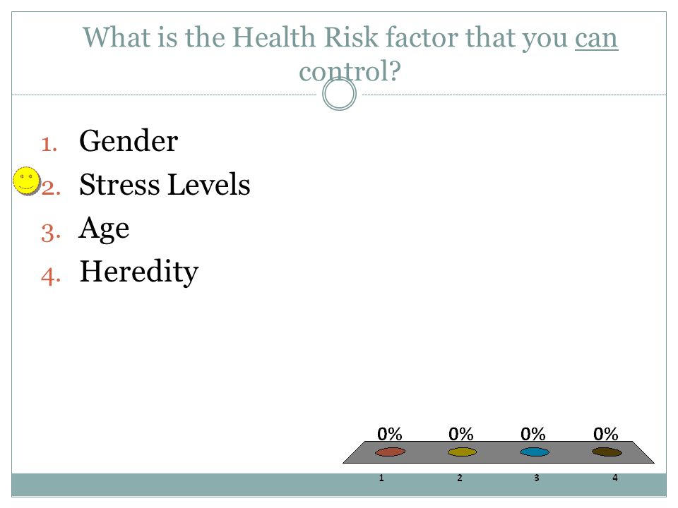 What is the Health Risk factor that you can control? 1. Gender 2. Stress Levels 3. Age 4. Heredity