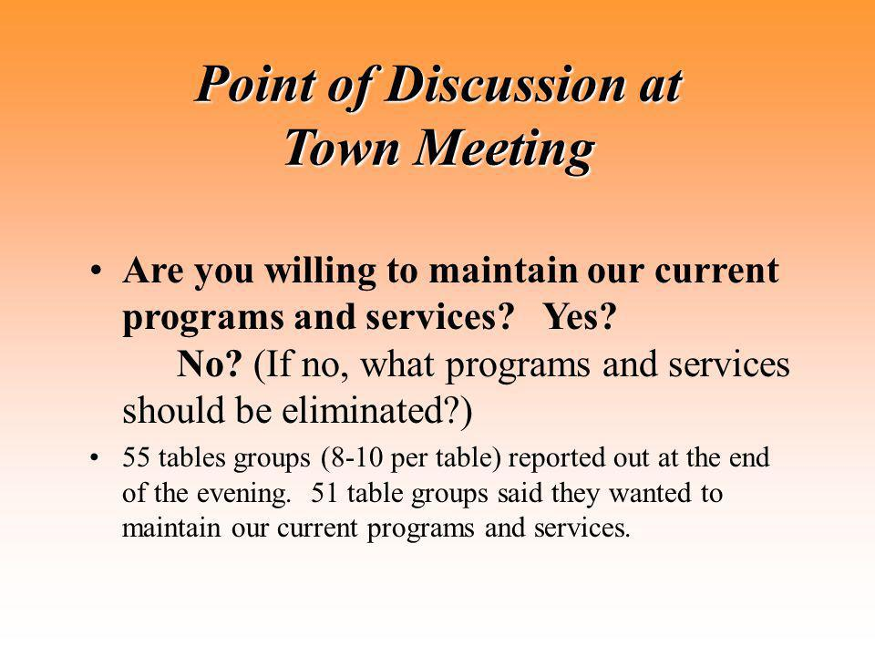 Point of Discussion at Town Meeting Are you willing to maintain our current programs and services? Yes? No? (If no, what programs and services should