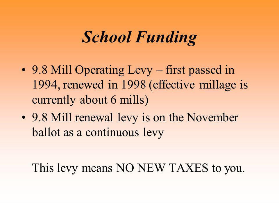 School Funding 9.8 Mill Operating Levy – first passed in 1994, renewed in 1998 (effective millage is currently about 6 mills) 9.8 Mill renewal levy is