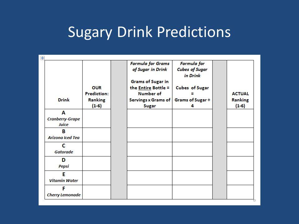 Sugary Drink Predictions