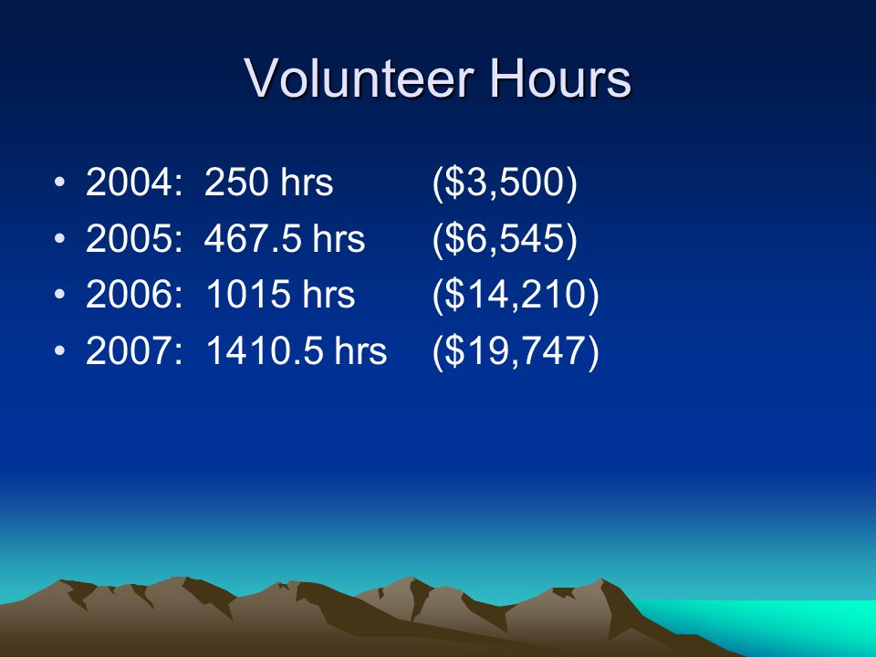 Volunteer Hours 2004: 250 hrs ($3,500) 2005: 467.5 hrs ($6,545) 2006: 1015 hrs ($14,210) 2007: 1410.5 hrs ($19,747)
