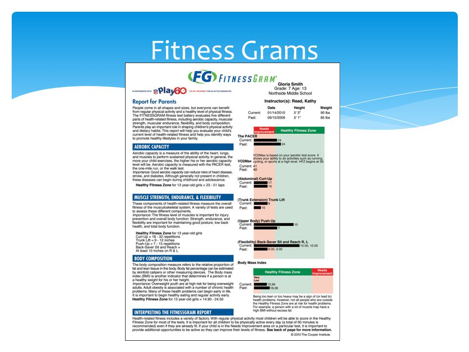 Fitness Grams