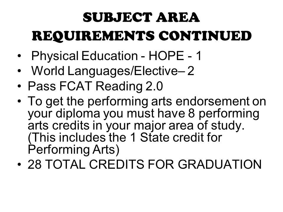 SUBJECT AREA REQUIREMENTS LANGUAGE ARTS - 4 CREDITS MATHEMATICS – 4 CREDITS (Algebra I, Geometry) SCIENCE – 3 CREDITS SOCIAL STUDIES – 3 CREDITS WORLD