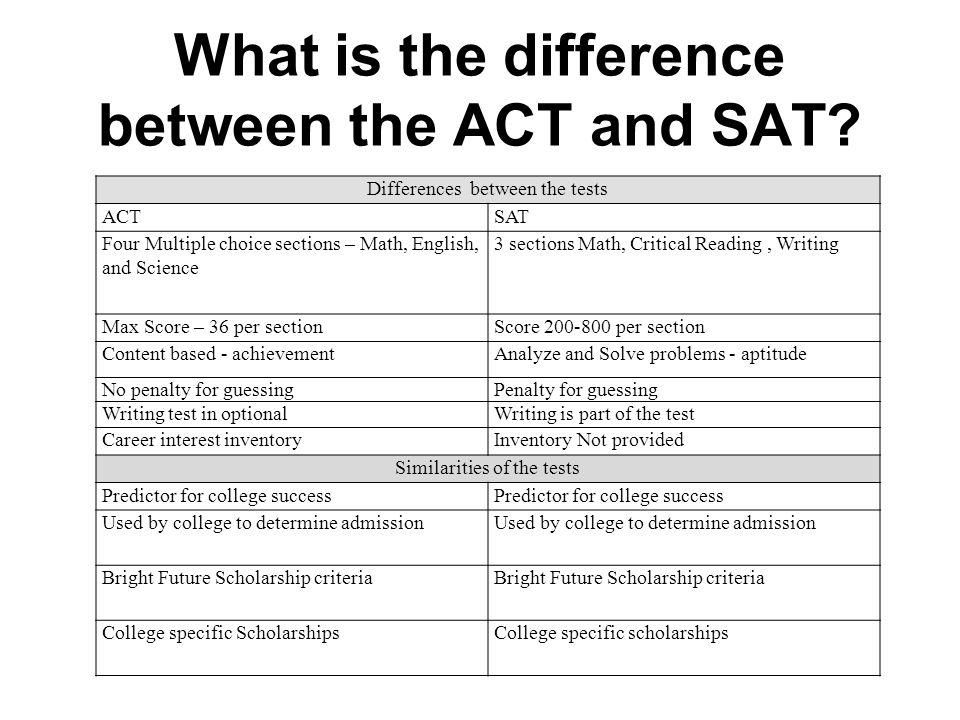 ASSESSMENT ACT SAT PERT FCAT PERT – Post-Secondary Readiness Test