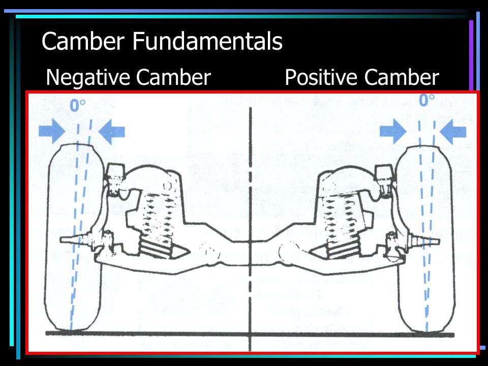 Camber Fundamentals Negative Camber Positive Camber