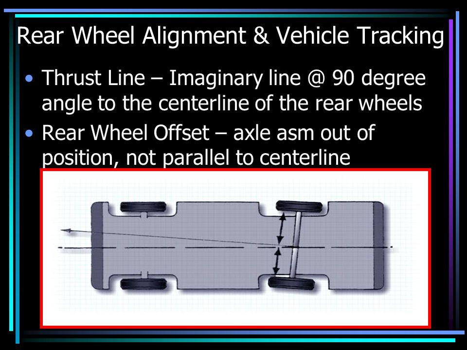 Negative Caster Decreases directional stability Reduces steering effort