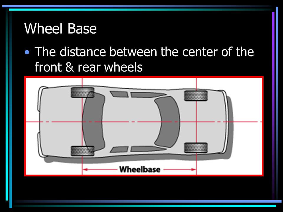 Tracking Position of the rear wheels in relationship to the front