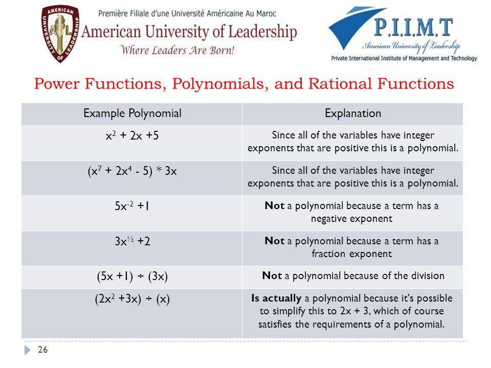 Power Functions, Polynomials, and Rational Functions ExplanationExample Polynomial Since all of the variables have integer exponents that are positive
