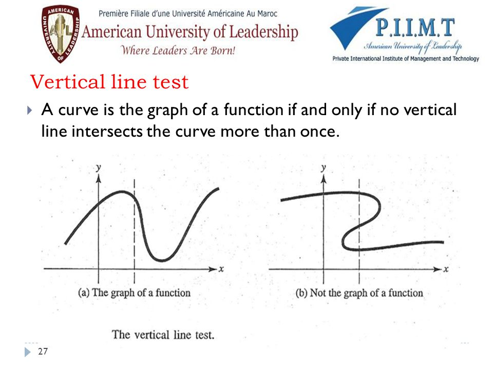 Vertical line test  A curve is the graph of a function if and only if no vertical line intersects the curve more than once. 27