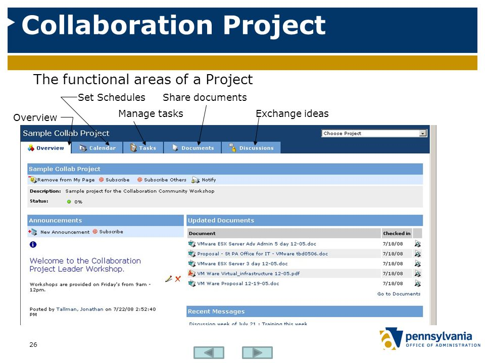 Collaboration Project 26 The functional areas of a Project Overview Set Schedules Manage tasks Share documents Exchange ideas