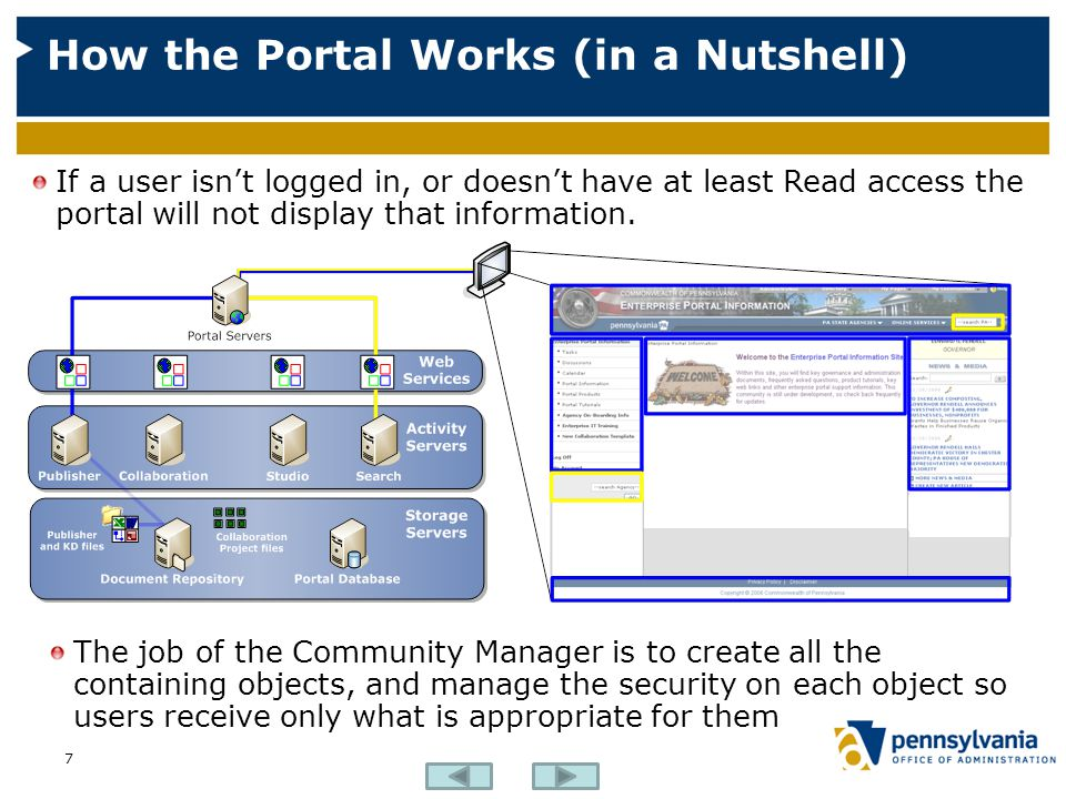 7 If a user isn't logged in, or doesn't have at least Read access the portal will not display that information.