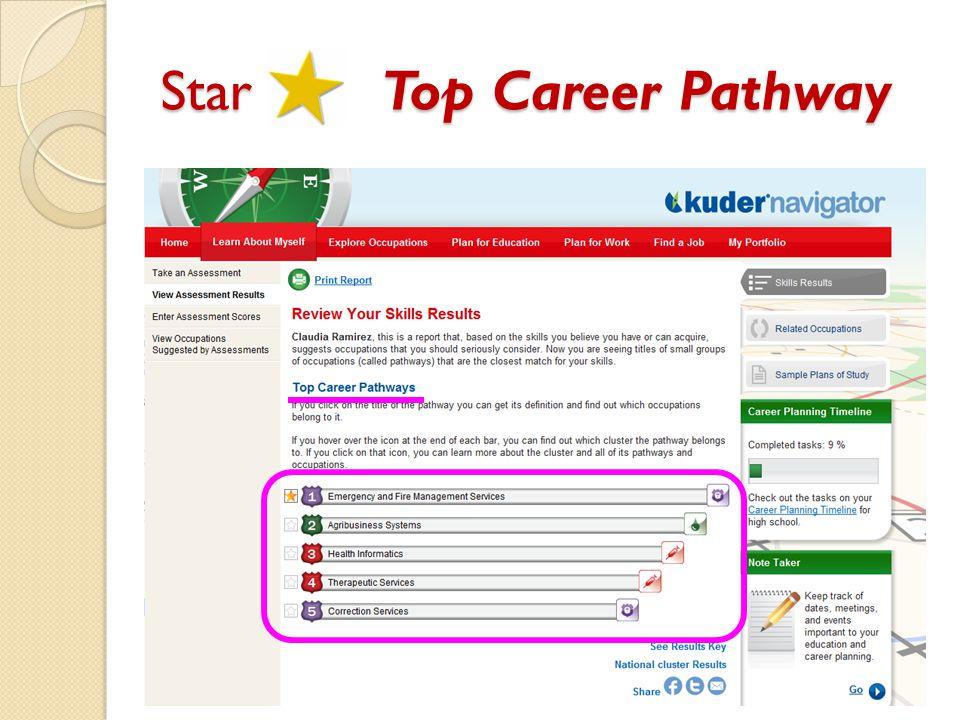 Star Top Career Pathway