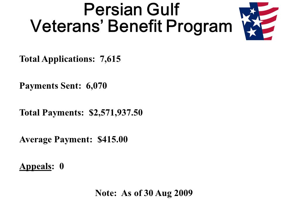 Persian Gulf Veterans' Benefit Program Total Applications: 7,615 Payments Sent: 6,070 Total Payments: $2,571,937.50 Average Payment: $415.00 Appeals: