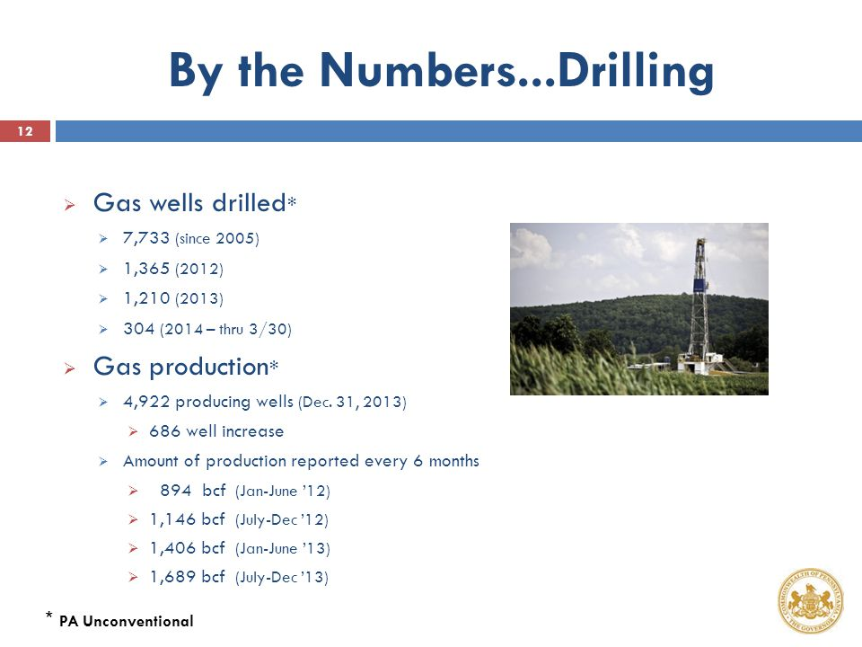 By the Numbers...Drilling  Gas wells drilled *  7,733 (since 2005)  1,365 (2012)  1,210 (2013)  304 (2014 – thru 3/30)  Gas production *  4,922