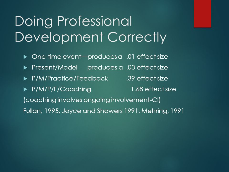 Doing Professional Development Correctly  One-time event—produces a.01 effect size  Present/Model produces a.03 effect size  P/M/Practice/Feedback.39 effect size  P/M/P/F/Coaching 1.68 effect size (coaching involves ongoing involvement-CI) Fullan, 1995; Joyce and Showers 1991; Mehring, 1991