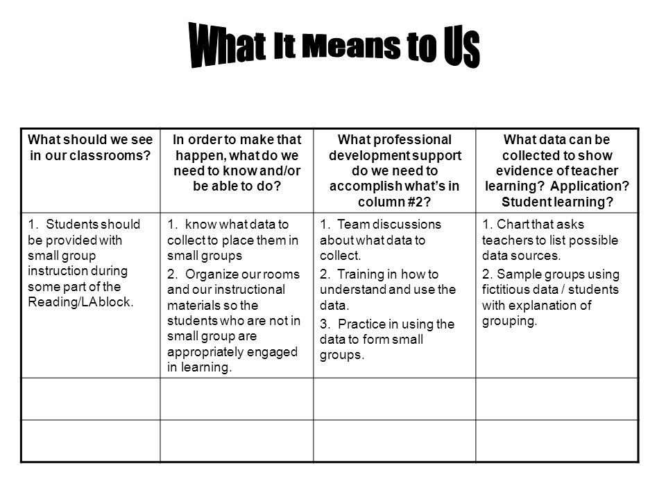 ______Elementary School School Improvement Plan 5th Grade Team What should we see in our classrooms.