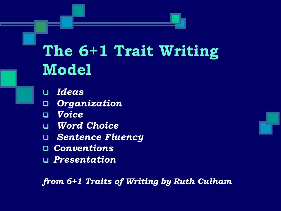 The 6+1 Trait Writing Model  Ideas  Organization  Voice  Word Choice  Sentence Fluency  Conventions  Presentation from 6+1 Traits of Writing by