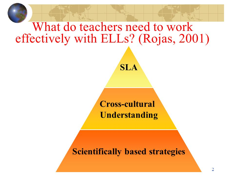 2 What do teachers need to work effectively with ELLs.