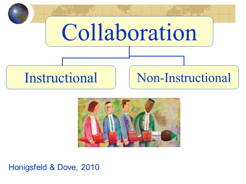 Collaborative Activities Instructional: ( 1) joint planning, (2) curriculum mapping and alignment, (3) parallel teaching, (4) co-developing instructional materials, (5) collaborative assessment of student work, (6) co-teaching.