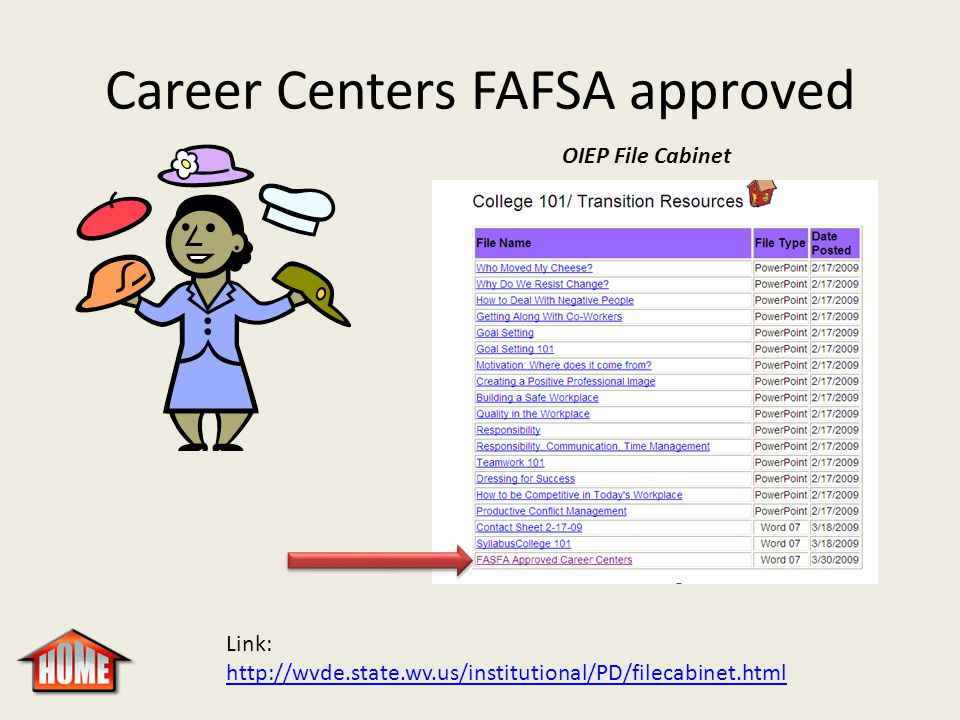 Career Centers FAFSA approved Link: http://wvde.state.wv.us/institutional/PD/filecabinet.html http://wvde.state.wv.us/institutional/PD/filecabinet.html OIEP File Cabinet