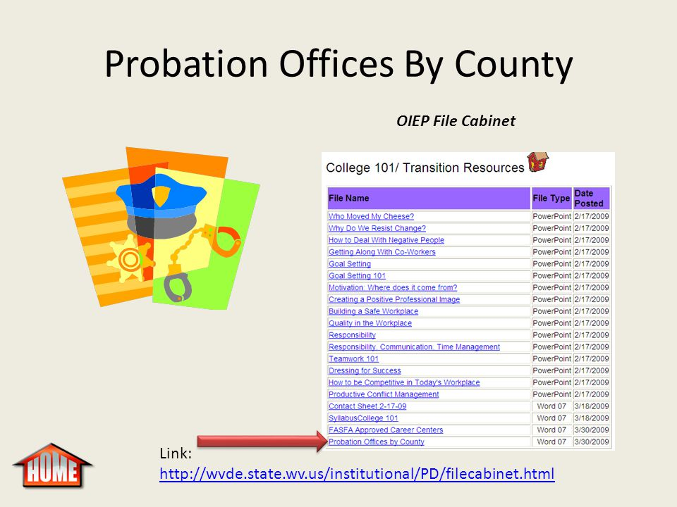 Probation Offices By County OIEP File Cabinet Link: http://wvde.state.wv.us/institutional/PD/filecabinet.html http://wvde.state.wv.us/institutional/PD