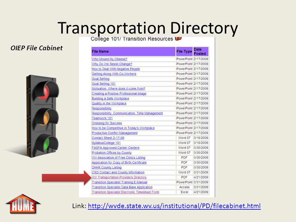 Transportation Directory Link: http://wvde.state.wv.us/institutional/PD/filecabinet.htmlhttp://wvde.state.wv.us/institutional/PD/filecabinet.html OIEP