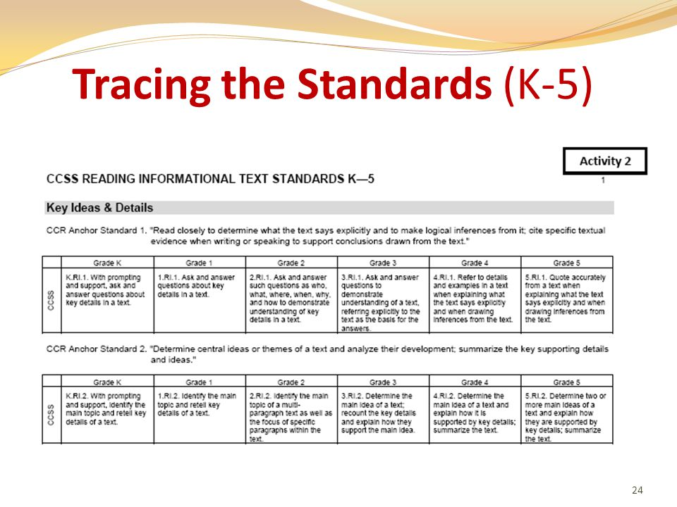 Tracing the Standards (K-5) 24