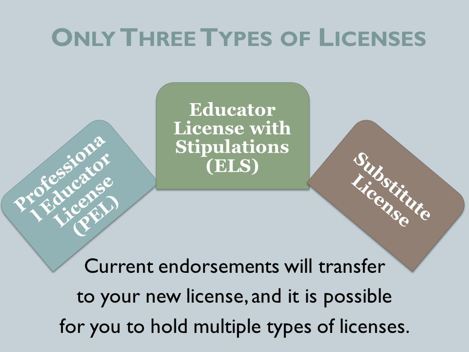O NLY T HREE T YPES OF L ICENSES Current endorsements will transfer to your new license, and it is possible for you to hold multiple types of licenses.